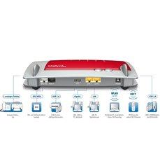 WLAN 300 Mbit AVM FRITZ!Box 7330 Router ADSL MediaServer Ausstellungsstück