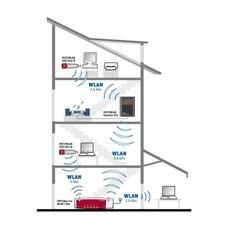 WLAN 300 Mbit AVM FRITZ!Box Fon WLAN 7390 4xGBL 2xUSB Ausstellungsstück